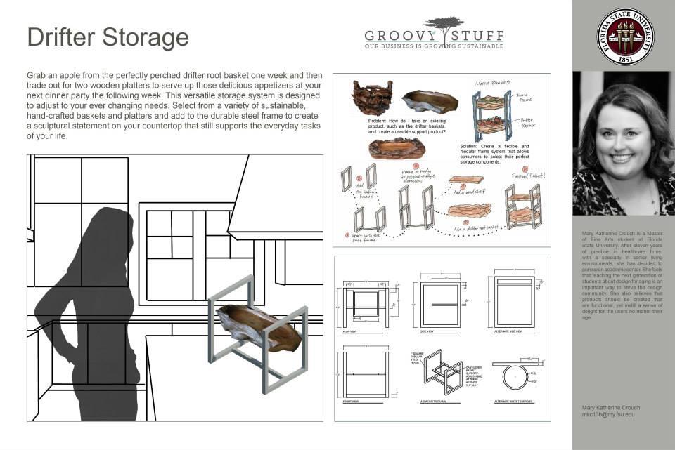 Furniture Design Presentation Board furniture design presentation board | shoe800
