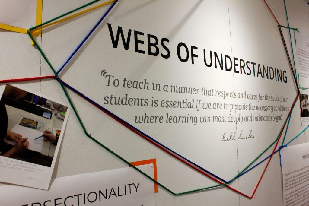 Webs of Understanding